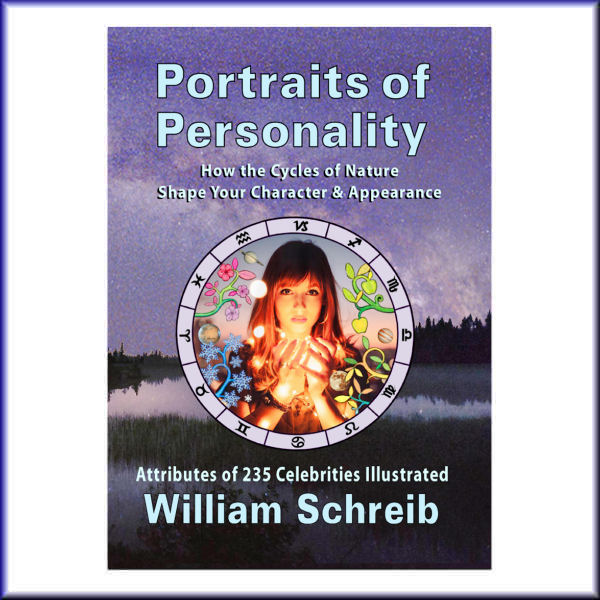 Portraits of Personality